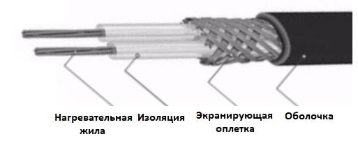 Резистивный нагревающий кабель водопровода