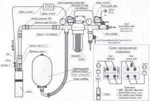 Схема водоснабжение частного дома с помощью гидроаккумулятора