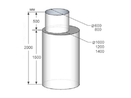 схема металлического кессона